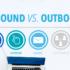 InboundvsOutbound_BlogBanner
